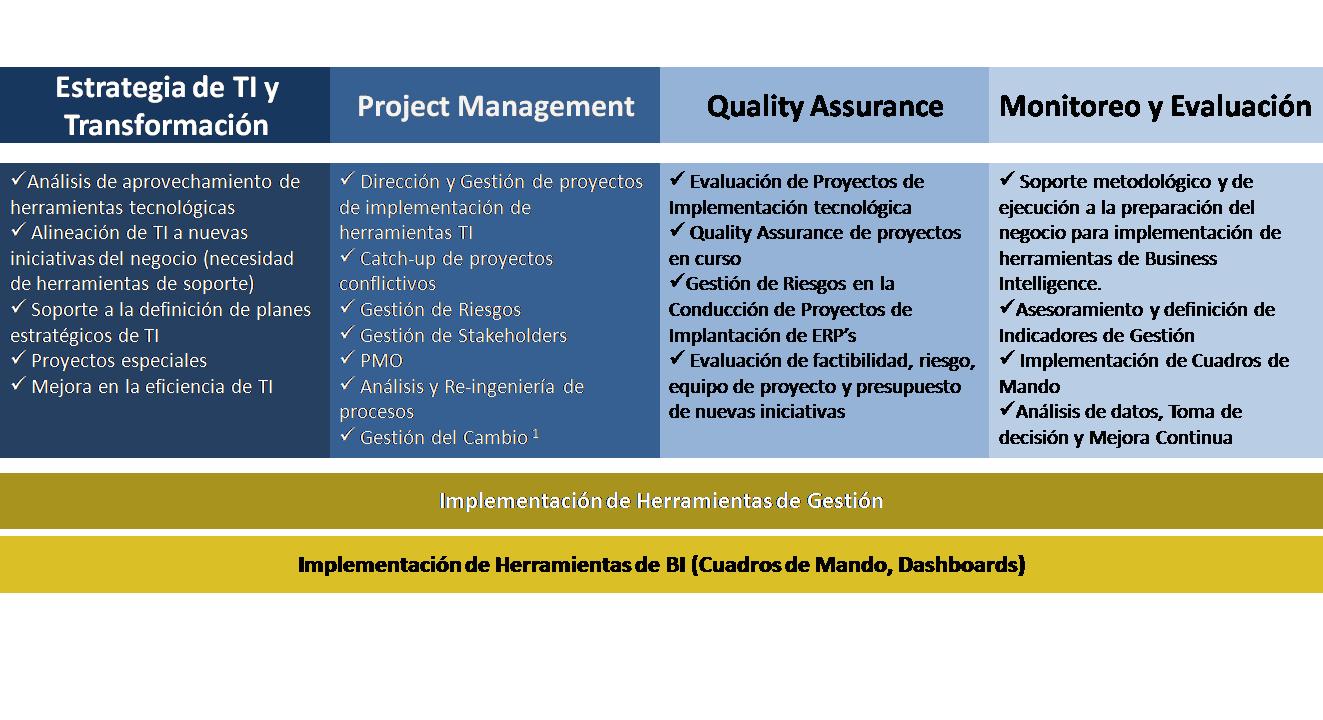 BCTinet slide 4.1-